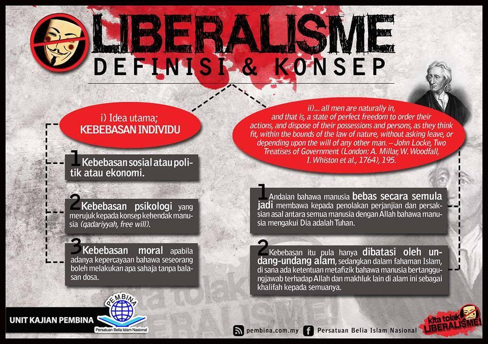 definisi liberalisme